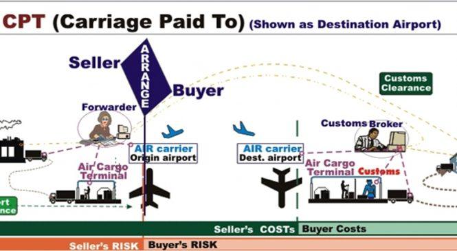 CPT là gì? Tránh nhiệm của người mua và người bán khi sử dụng điều kiện CPT