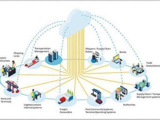 ứng dụng công nghệ blockchain trong logistics