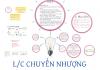 Quy trình thực hiện L/C chuyển nhượng trong mua bán ba bên