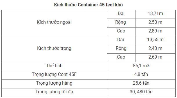container 45 feet khô